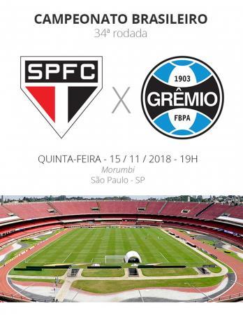 São Paulo x Grêmio: tudo o que você precisa saber sobre o jogo da rodada #34