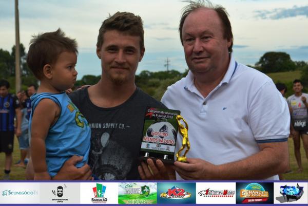 Valdemar leva o troféu de goleiro menos vazado do Aspirante 2018