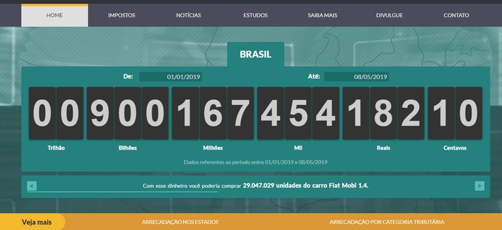 Brasileiros já pagaram R$ 900 bilhões em impostos este ano — Foto: Reprodução/Impostômetro